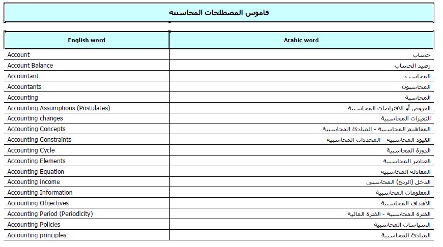 Photo of تحميل القاموس المحاسبي – ترجمة المصطلحات المحاسبية بالانجليزية