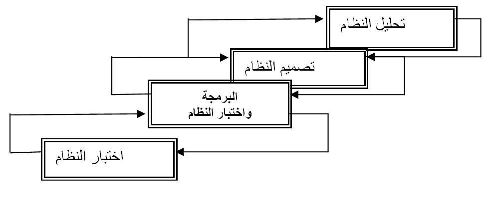 Photo of كتاب تصميم النظم المحاسبية والنظام المحاسبي PDF