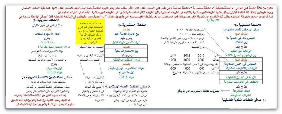 Photo of شرح قائمة التدفقات النقدية كامل مع أمثلة PDF