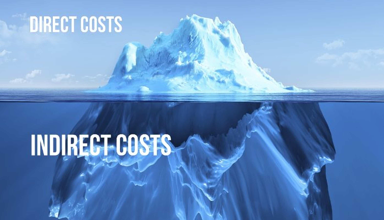 Photo of التكاليف الغير مباشرة ومشاكل التكاليف الغير مباشرة وكل شئ عن التكاليف الغير مباشرة