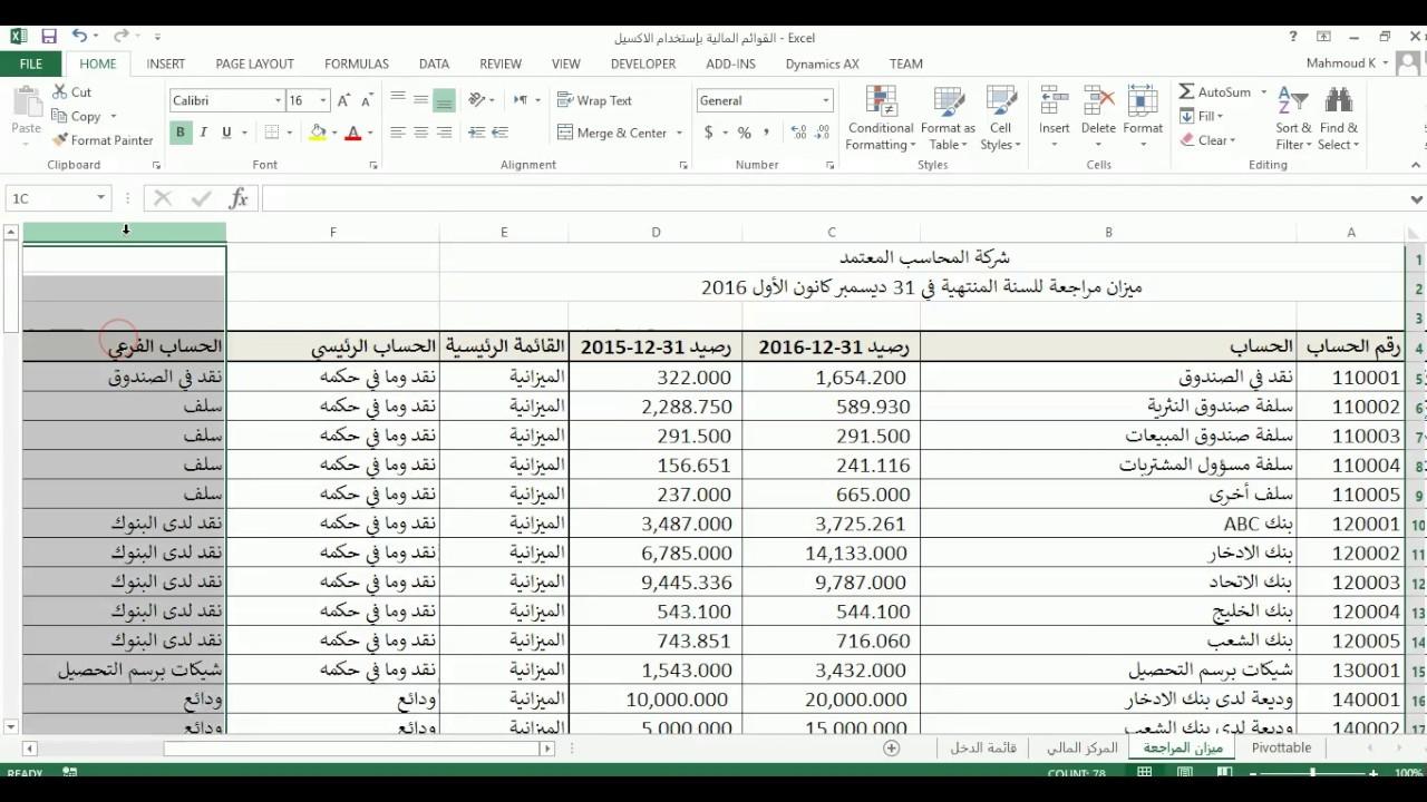 مثال علي القوائم المالية وتبسيط القوائم المالية