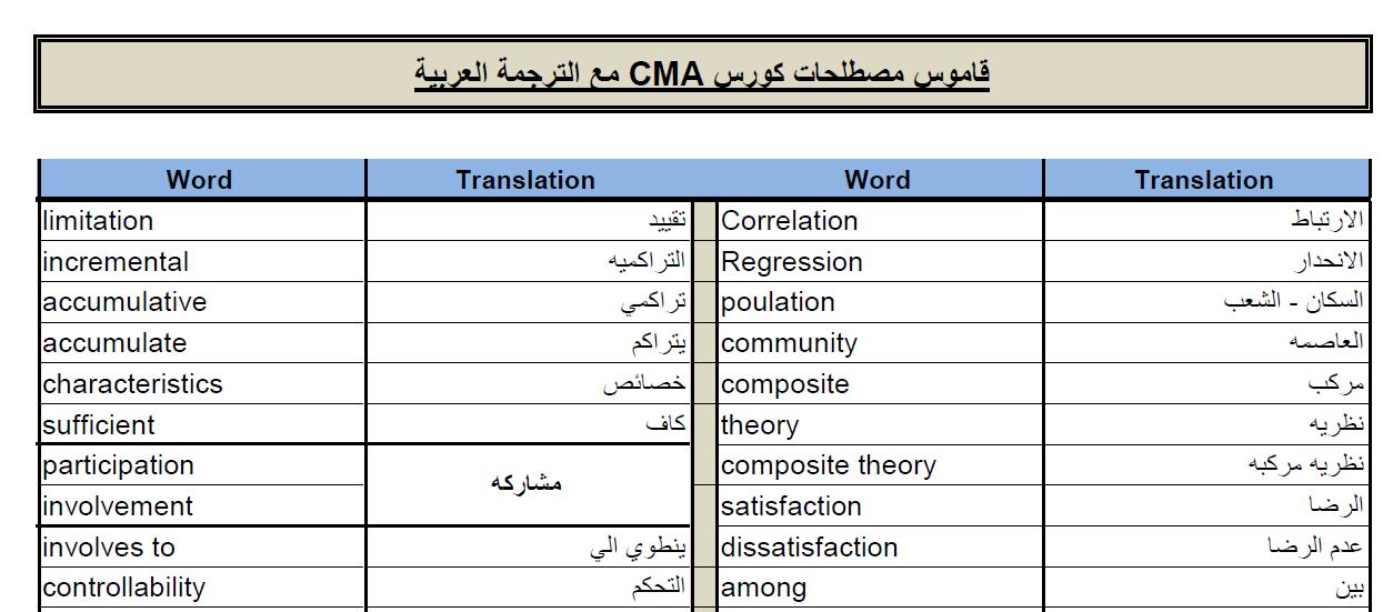 Photo of قاموس مصطلحات كورس CMA مترجم