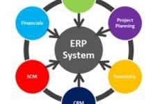 Photo of ما المقصود بـ [ERP system] معنى ERP ومميزاته